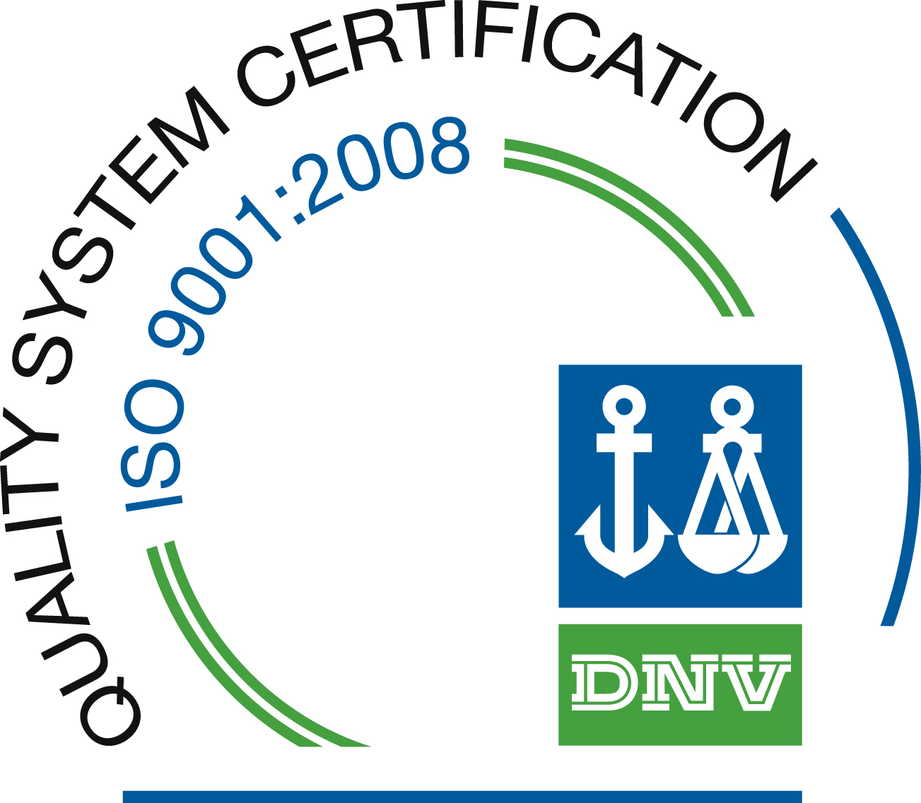 ISO 9001 2008 COL